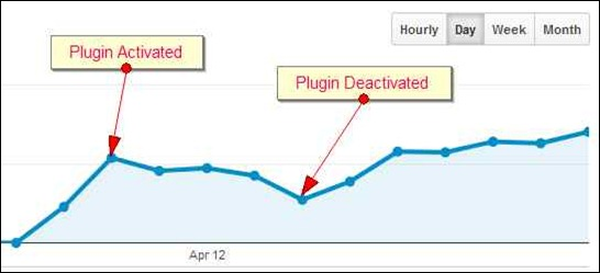 seo plugin review