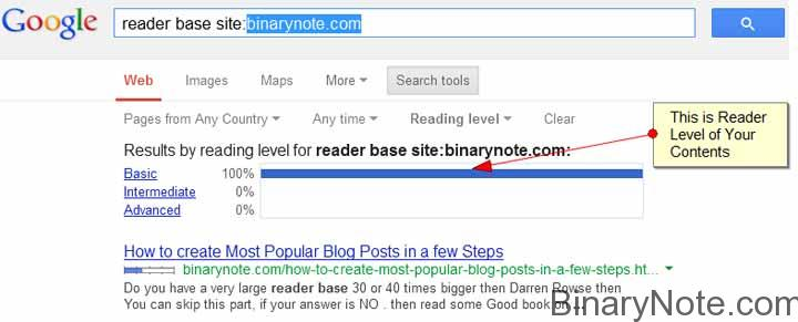 Increase Organic Blog Traffic