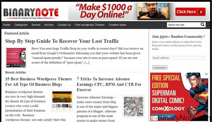 Fastest Loading WordPress theme