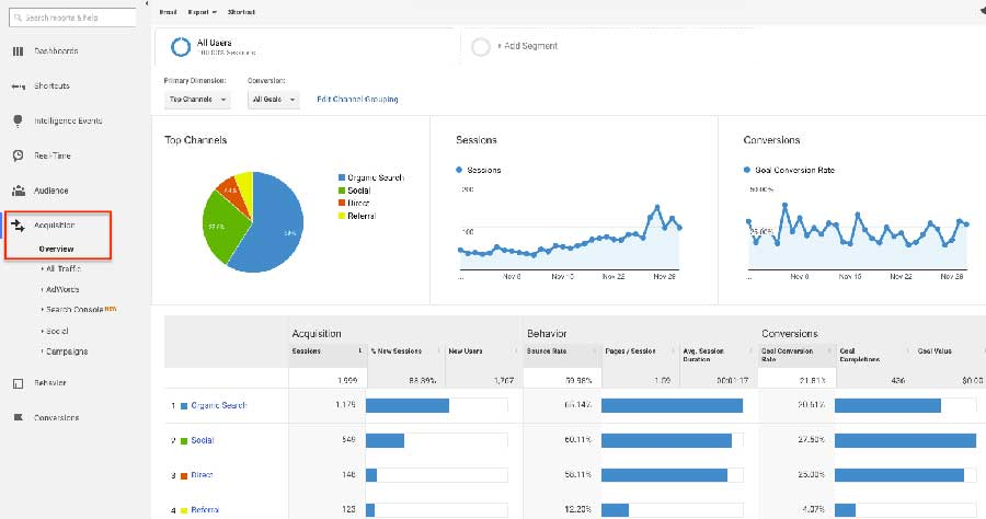Google-Analytics_data